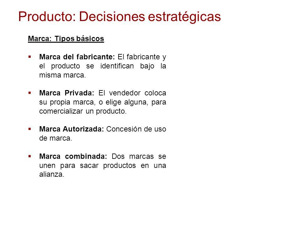 Producto: Decisiones estratégicas Marca: Tipos básicos Marca del fabricante: El fabricante y el producto se identifican bajo la misma marca. Marca Pri