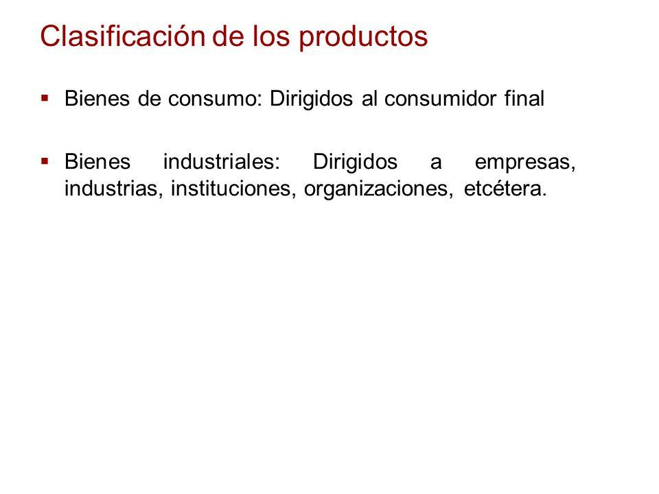 Clasificación de los productos Bienes de consumo: Dirigidos al consumidor final Bienes industriales: Dirigidos a empresas, industrias, instituciones,