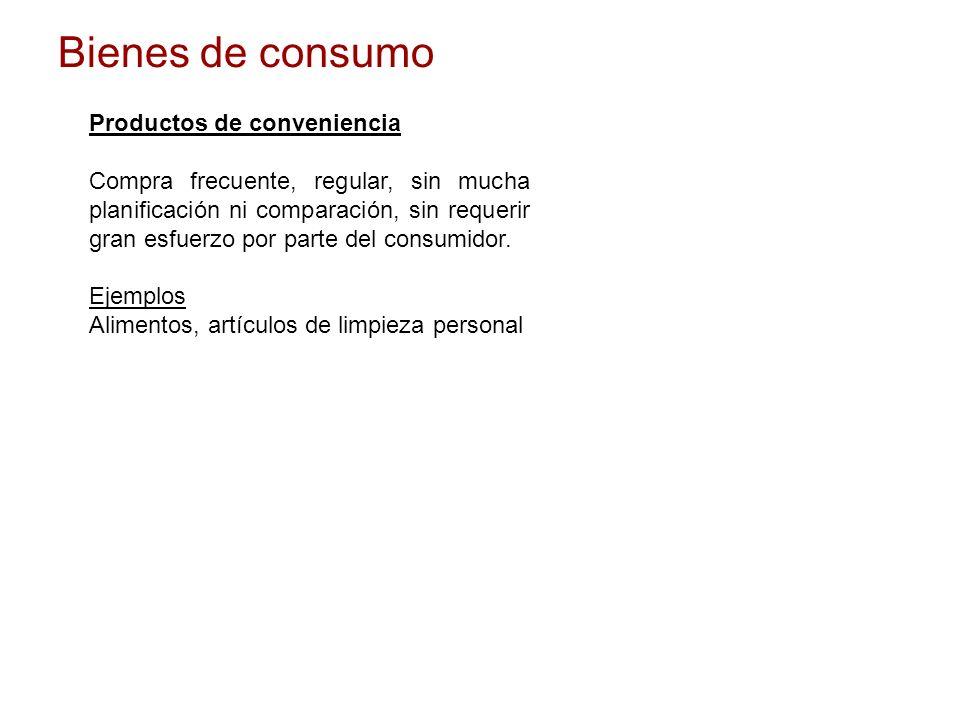 Bienes de consumo Productos de conveniencia Compra frecuente, regular, sin mucha planificación ni comparación, sin requerir gran esfuerzo por parte de