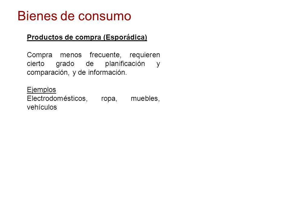 Bienes de consumo Productos de compra (Esporádica) Compra menos frecuente, requieren cierto grado de planificación y comparación, y de información. Ej