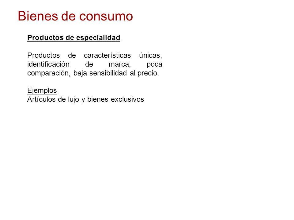 Bienes de consumo Productos de especialidad Productos de características únicas, identificación de marca, poca comparación, baja sensibilidad al preci