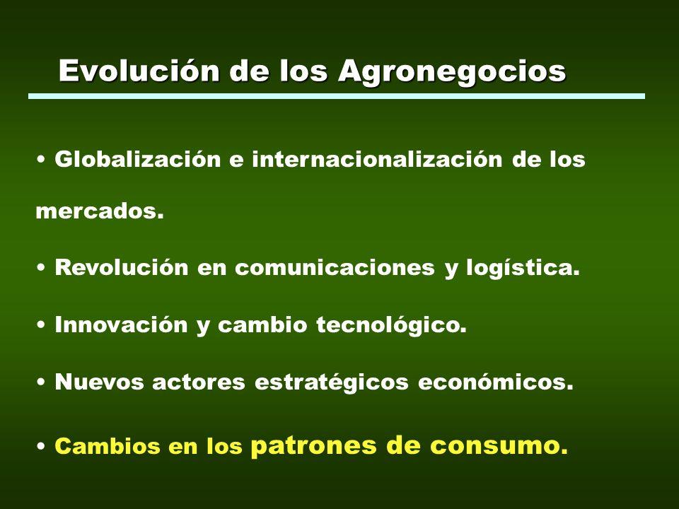 Reposicionamiento de productos en base a NUEVOS usos.