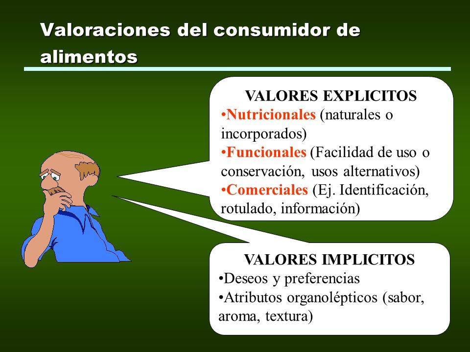 La diferenciación en la Práctica (2) Tipo y consecuencia RELACIONES PROCESOS DE PRODUCCION Ej: produc.