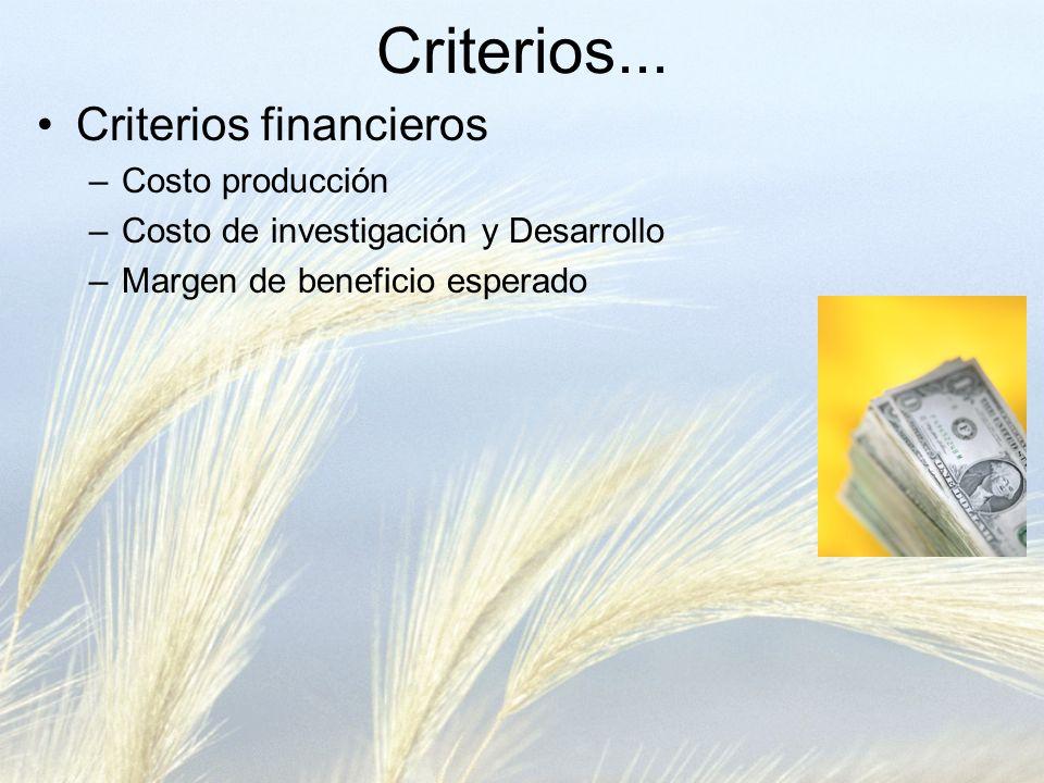 Criterios financieros –Costo producción –Costo de investigación y Desarrollo –Margen de beneficio esperado Criterios...
