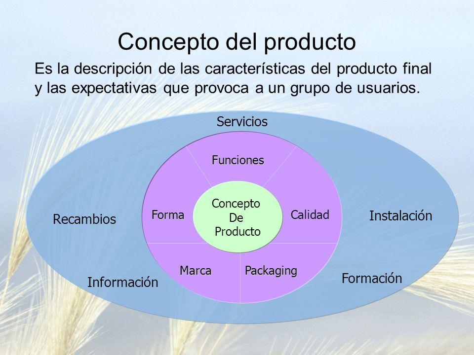 Concepto del producto Es la descripción de las características del producto final y las expectativas que provoca a un grupo de usuarios. Funciones Cal