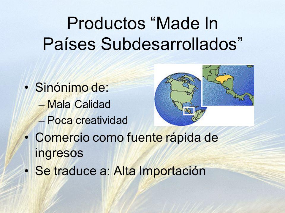 Productos Made In Países Subdesarrollados Sinónimo de: –Mala Calidad –Poca creatividad Comercio como fuente rápida de ingresos Se traduce a: Alta Impo