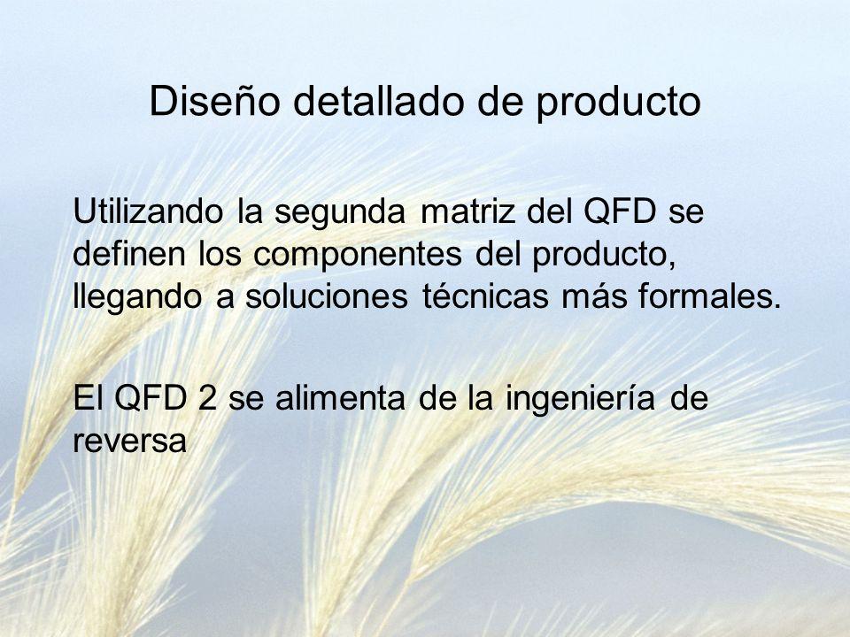 Diseño detallado de producto Utilizando la segunda matriz del QFD se definen los componentes del producto, llegando a soluciones técnicas más formales.
