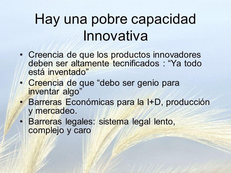 Hay una pobre capacidad Innovativa Creencia de que los productos innovadores deben ser altamente tecnificados : Ya todo está inventado Creencia de que debo ser genio para inventar algo Barreras Económicas para la I+D, producción y mercadeo.