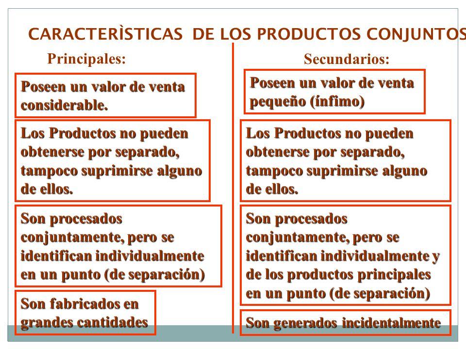 CARACTERÌSTICAS DE LOS PRODUCTOS CONJUNTOS Principales: Los Productos no pueden obtenerse por separado, tampoco suprimirse alguno de ellos.