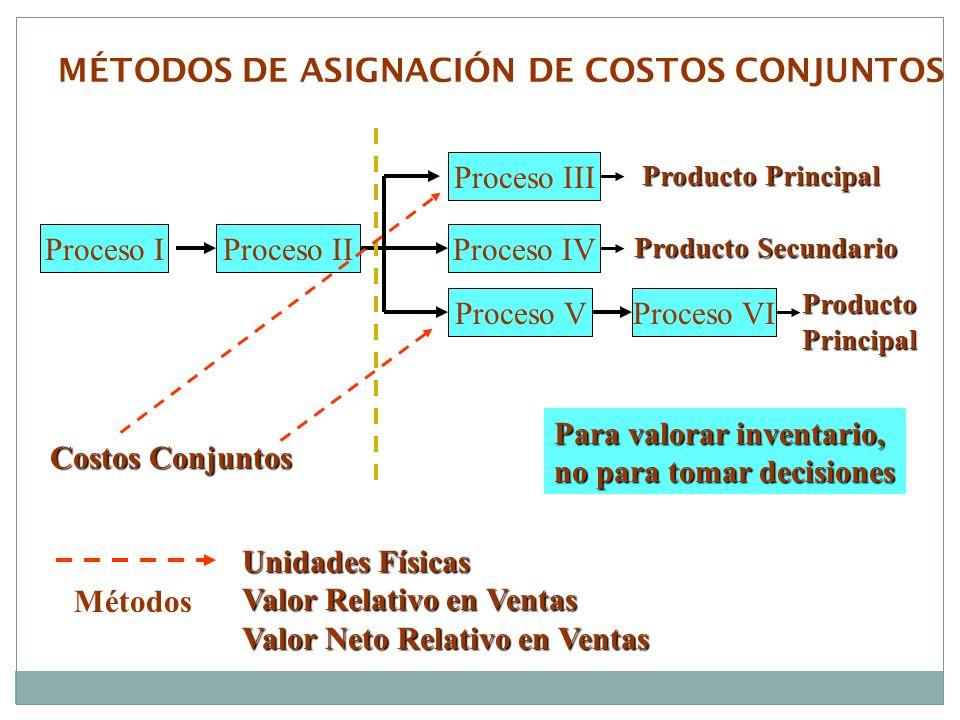 En este caso se desglosan tanto los ingresos como los costos del o los productos principales y los subproductos, el esquema en el Estado de Resultados sería el siguiente: Reconocimiento de los subproductos al Momento de La Producción