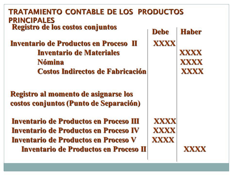 TRATAMIENTO CONTABLE DE LOS PRODUCTOS PRINCIPALES Registro de los costos conjuntos Debe Haber Debe Haber Registro al momento de asignarse los costos conjuntos (Punto de Separación) Inventario de Productos en Proceso III XXXX Inventario de Productos en Proceso IV XXXX Inventario de Productos en Proceso V XXXX Inventario de Productos en Proceso II XXXX Inventario de Productos en Proceso II XXXX Inventario de Productos en Proceso II XXXX Inventario de Materiales XXXX Inventario de Materiales XXXX Nómina XXXX Nómina XXXX Costos Indirectos de Fabricación XXXX Costos Indirectos de Fabricación XXXX