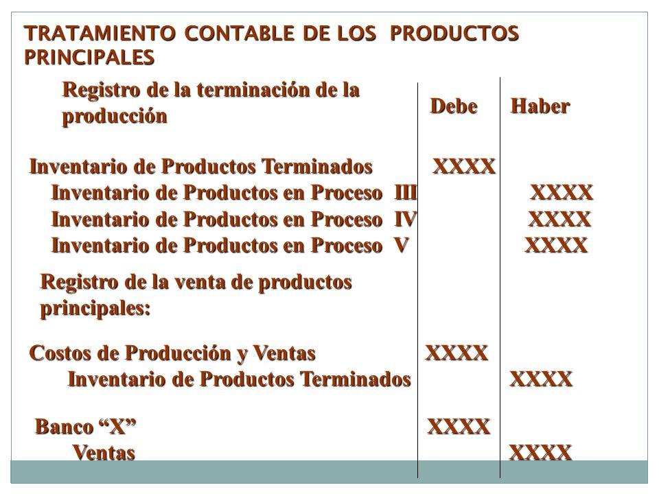TRATAMIENTO CONTABLE DE LOS PRODUCTOS PRINCIPALES Registro de la terminación de la producción Debe Haber Debe Haber Inventario de Productos Terminados XXXX Inventario de Productos en Proceso III XXXX Inventario de Productos en Proceso III XXXX Inventario de Productos en Proceso IV XXXX Inventario de Productos en Proceso IV XXXX Inventario de Productos en Proceso V XXXX Inventario de Productos en Proceso V XXXX Registro de la venta de productos principales: Costos de Producción y Ventas XXXX Inventario de Productos Terminados XXXX Inventario de Productos Terminados XXXX Banco X XXXX Ventas XXXX Ventas XXXX