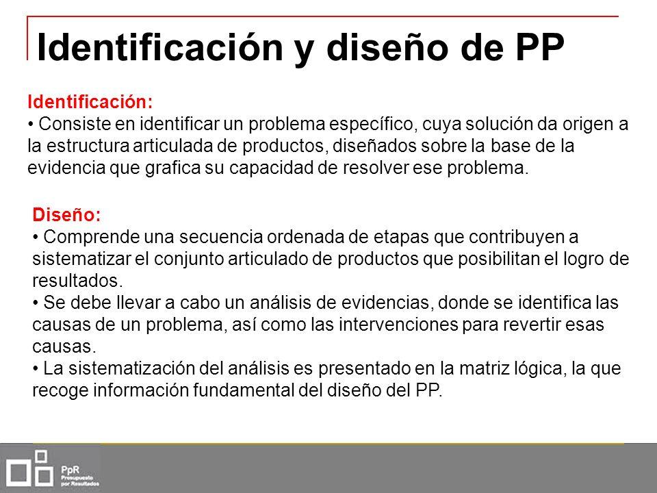 Identificación y diseño de PP Identificación: Consiste en identificar un problema específico, cuya solución da origen a la estructura articulada de pr