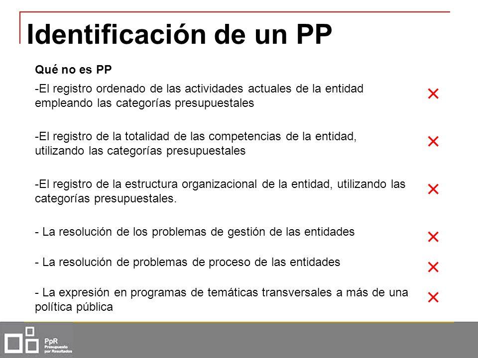 Identificación de un PP Qué no es PP -El registro ordenado de las actividades actuales de la entidad empleando las categorías presupuestales × -El reg