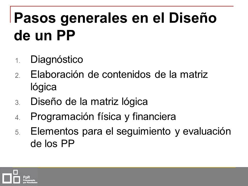 Pasos generales en el Diseño de un PP 1. Diagnóstico 2. Elaboración de contenidos de la matriz lógica 3. Diseño de la matriz lógica 4. Programación fí