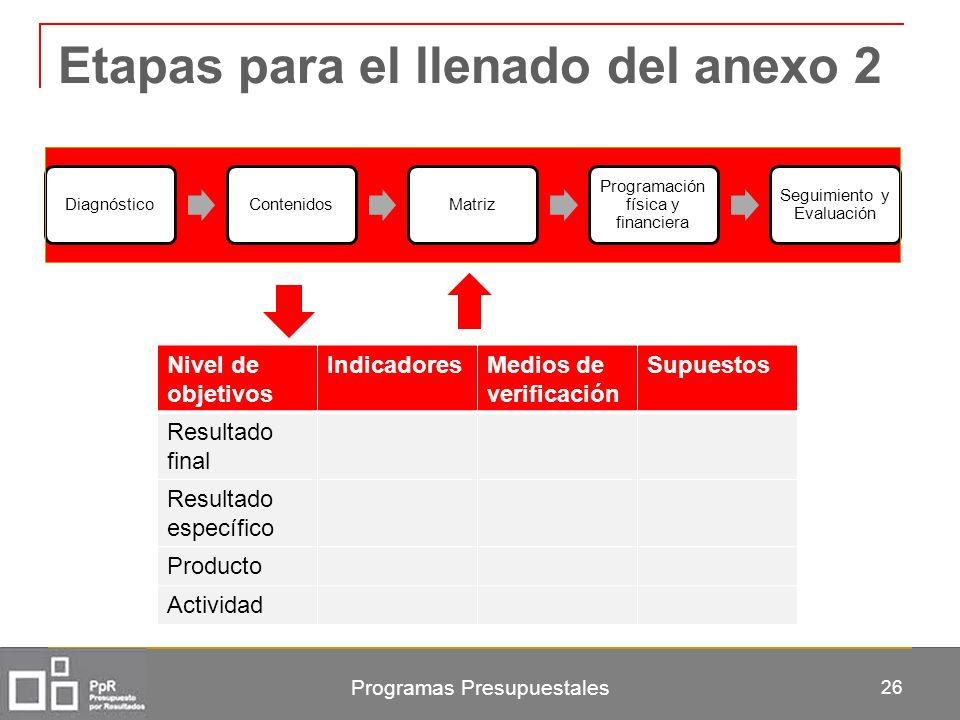 Programas Presupuestales 26 Etapas para el llenado del anexo 2 DiagnósticoContenidosMatriz Programación física y financiera Seguimiento y Evaluación N