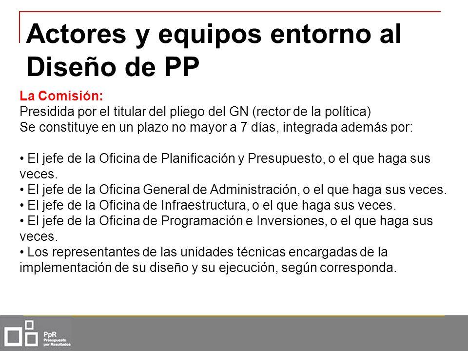 Actores y equipos entorno al Diseño de PP La Comisión: Presidida por el titular del pliego del GN (rector de la política) Se constituye en un plazo no