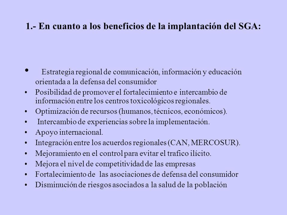 2.Instituciones y Estructuras existentes: MERCOSUR.