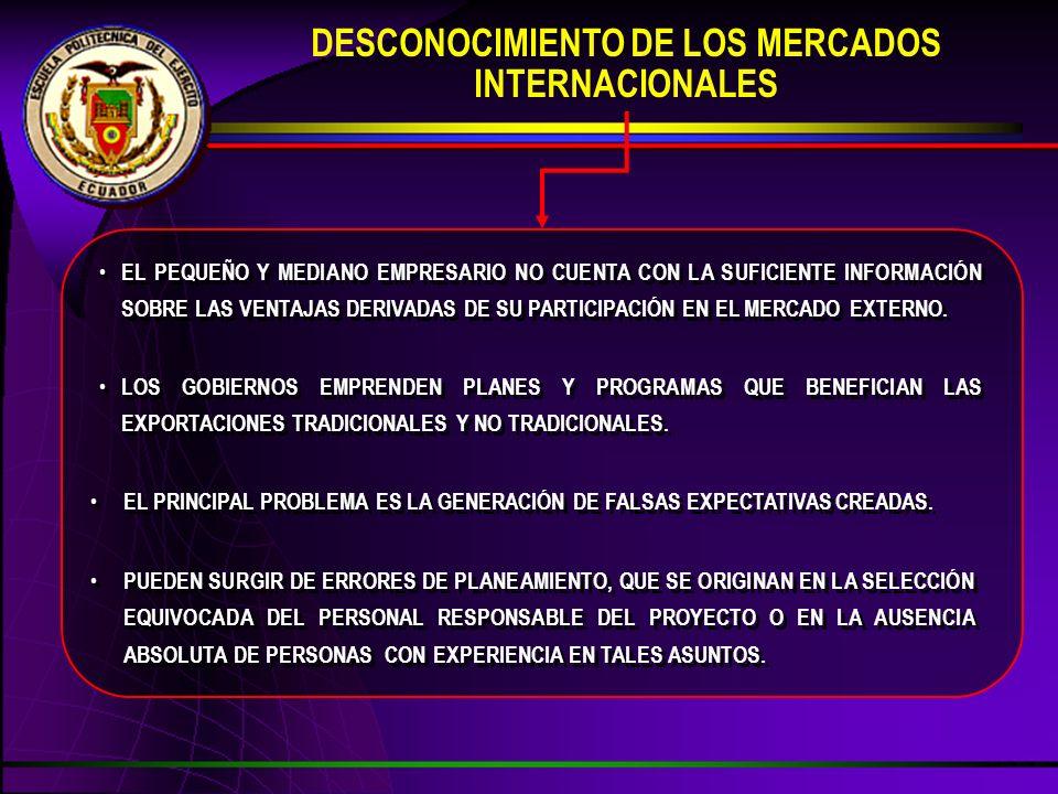 DESCONOCIMIENTO DE LOS MERCADOS INTERNACIONALES LOS GOBIERNOS EMPRENDEN PLANES Y PROGRAMAS QUE BENEFICIAN LAS EXPORTACIONES TRADICIONALES Y NO TRADICI
