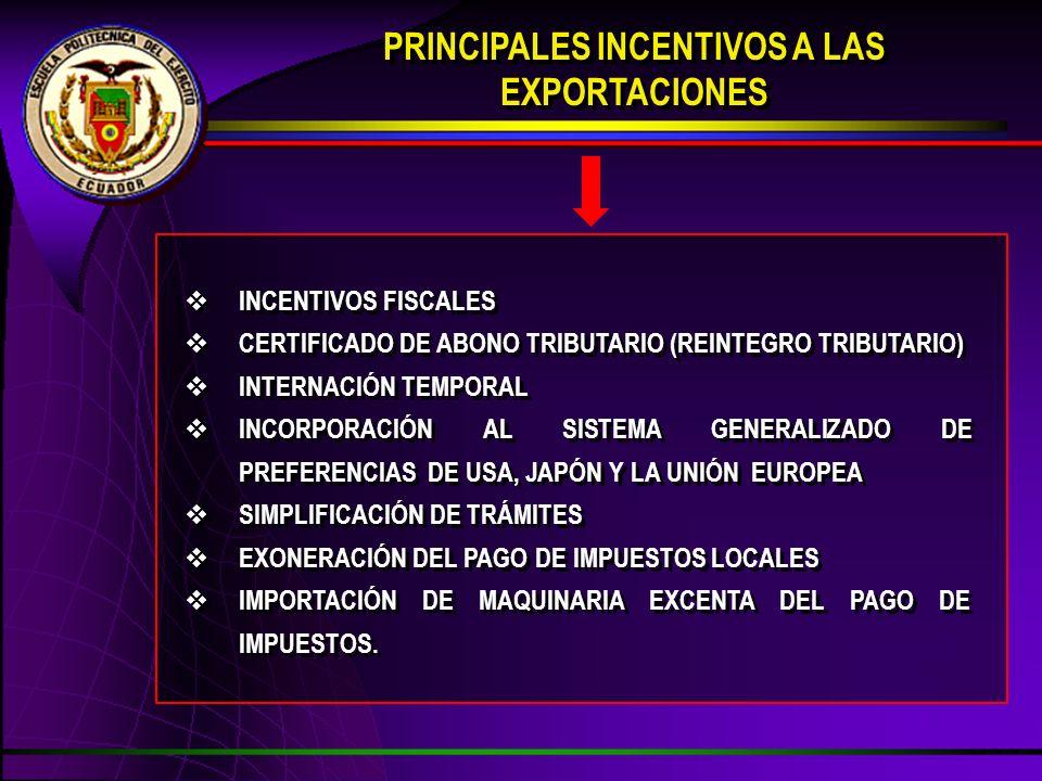 INCENTIVOS FISCALES CERTIFICADO DE ABONO TRIBUTARIO (REINTEGRO TRIBUTARIO) INTERNACIÓN TEMPORAL INCORPORACIÓN AL SISTEMA GENERALIZADO DE PREFERENCIAS DE USA, JAPÓN Y LA UNIÓN EUROPEA SIMPLIFICACIÓN DE TRÁMITES EXONERACIÓN DEL PAGO DE IMPUESTOS LOCALES IMPORTACIÓN DE MAQUINARIA EXCENTA DEL PAGO DE IMPUESTOS.