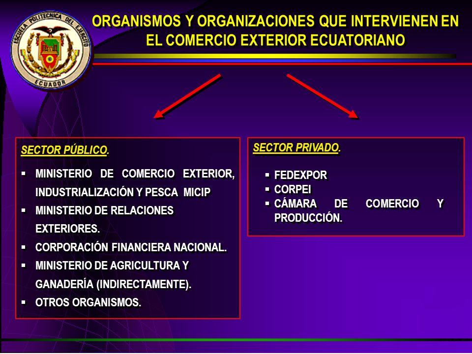 MINISTERIO DE COMERCIO EXTERIOR, INDUSTRIALIZACIÓN Y PESCA MICIP MINISTERIO DE RELACIONES EXTERIORES. CORPORACIÓN FINANCIERA NACIONAL. MINISTERIO DE A