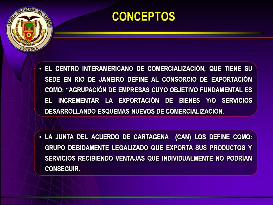 CONCEPTOS EL CENTRO INTERAMERICANO DE COMERCIALIZACIÓN, QUE TIENE SU SEDE EN RÍO DE JANEIRO DEFINE AL CONSORCIO DE EXPORTACIÓN COMO: AGRUPACIÓN DE EMP