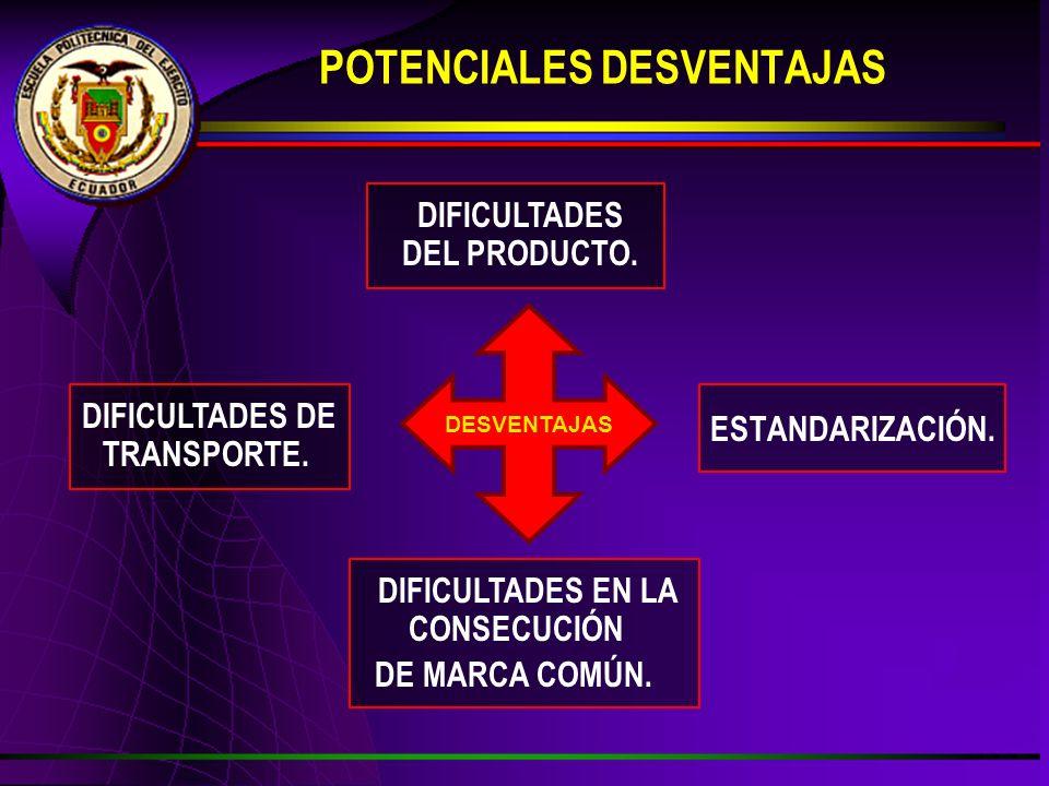 POTENCIALES DESVENTAJAS DIFICULTADES DEL PRODUCTO. DIFICULTADES DE TRANSPORTE. DIFICULTADES EN LA CONSECUCIÓN DE MARCA COMÚN. ESTANDARIZACIÓN. DESVENT