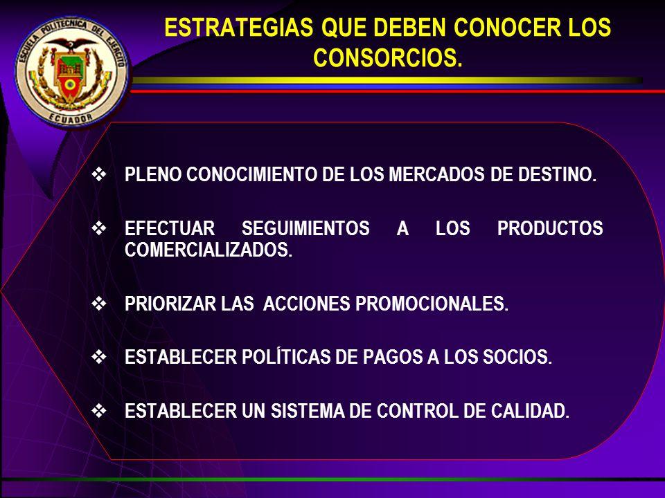 ESTRATEGIAS QUE DEBEN CONOCER LOS CONSORCIOS. PLENO CONOCIMIENTO DE LOS MERCADOS DE DESTINO. EFECTUAR SEGUIMIENTOS A LOS PRODUCTOS COMERCIALIZADOS. PR