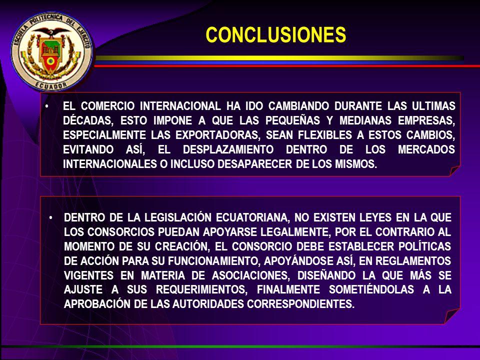 CONCLUSIONES EL COMERCIO INTERNACIONAL HA IDO CAMBIANDO DURANTE LAS ULTIMAS DÉCADAS, ESTO IMPONE A QUE LAS PEQUEÑAS Y MEDIANAS EMPRESAS, ESPECIALMENTE