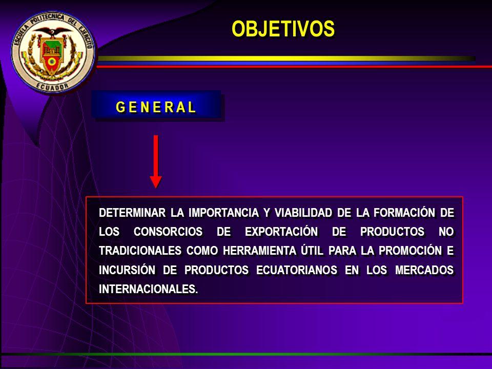 DETERMINAR LA IMPORTANCIA Y VIABILIDAD DE LA FORMACIÓN DE LOS CONSORCIOS DE EXPORTACIÓN DE PRODUCTOS NO TRADICIONALES COMO HERRAMIENTA ÚTIL PARA LA PROMOCIÓN E INCURSIÓN DE PRODUCTOS ECUATORIANOS EN LOS MERCADOS INTERNACIONALES.