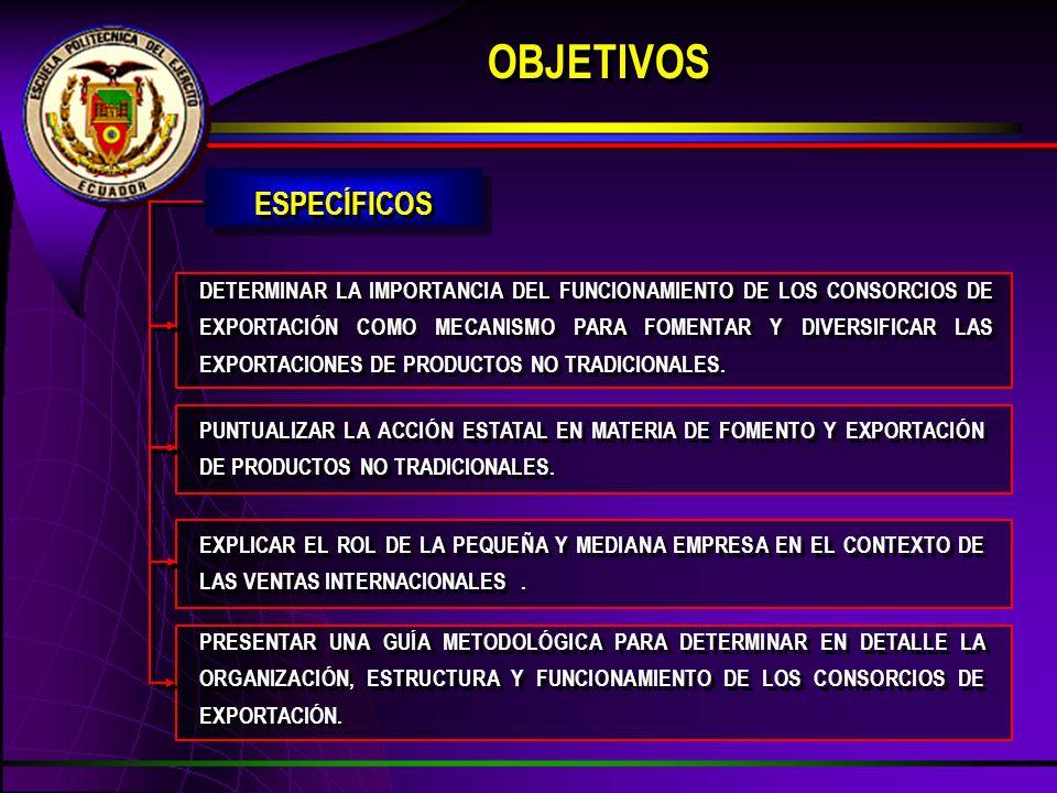 DETERMINAR LA IMPORTANCIA DEL FUNCIONAMIENTO DE LOS CONSORCIOS DE EXPORTACIÓN COMO MECANISMO PARA FOMENTAR Y DIVERSIFICAR LAS EXPORTACIONES DE PRODUCT