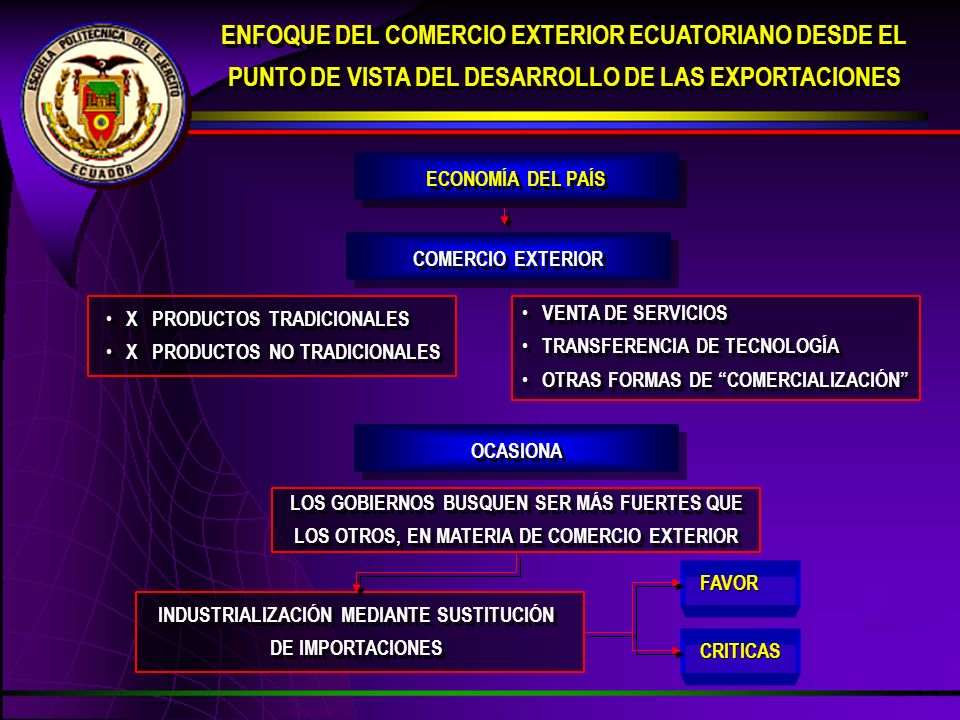ECONOMÍA DEL PAÍS LOS GOBIERNOS BUSQUEN SER MÁS FUERTES QUE LOS OTROS, EN MATERIA DE COMERCIO EXTERIOR ENFOQUE DEL COMERCIO EXTERIOR ECUATORIANO DESDE