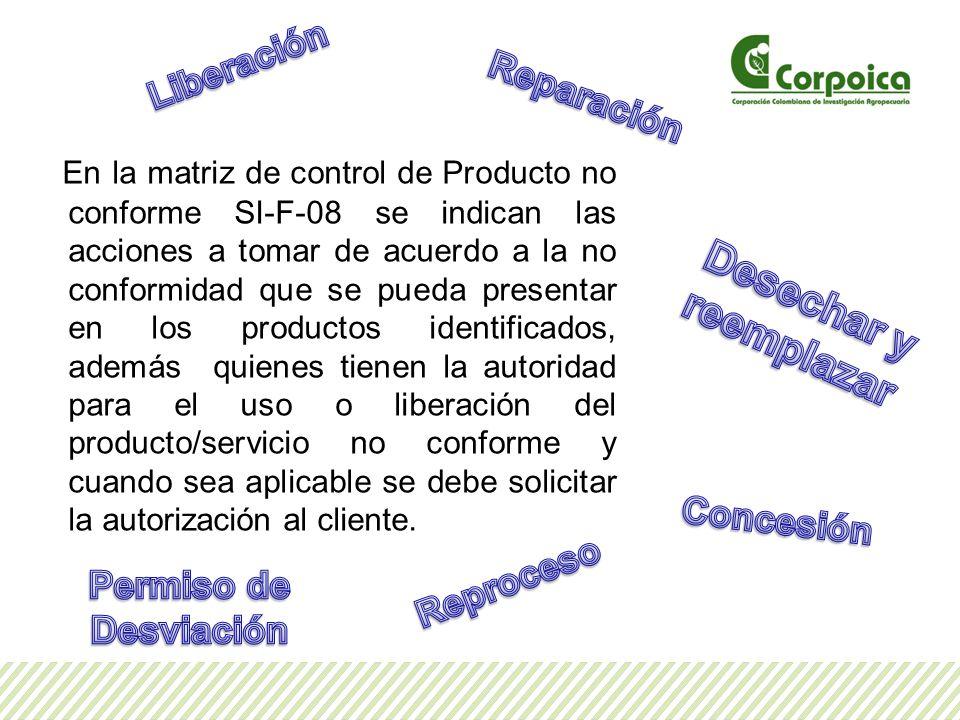 En la matriz de control de Producto no conforme SI-F-08 se indican las acciones a tomar de acuerdo a la no conformidad que se pueda presentar en los p