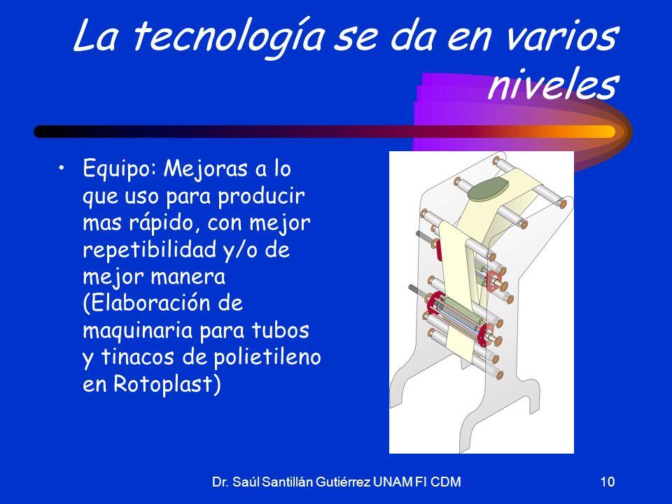 Dr. Saúl Santillán Gutiérrez UNAM FI CDM10 La tecnología se da en varios niveles Equipo: Mejoras a lo que uso para producir mas rápido, con mejor repe