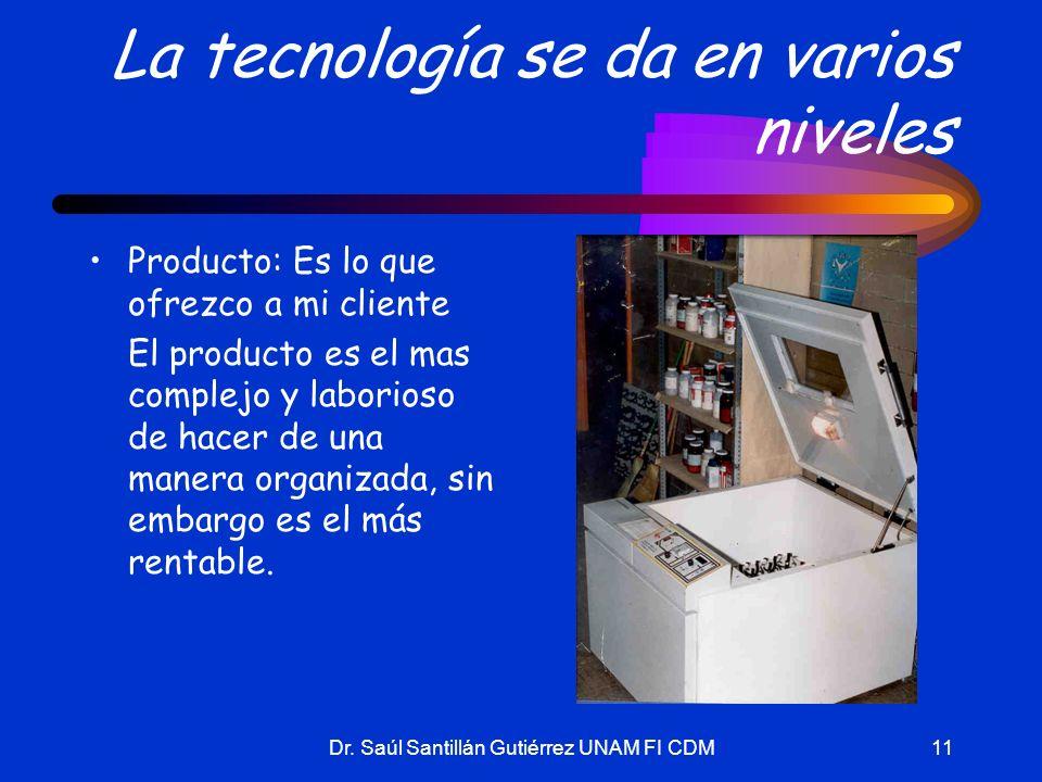 Dr. Saúl Santillán Gutiérrez UNAM FI CDM11 La tecnología se da en varios niveles Producto: Es lo que ofrezco a mi cliente El producto es el mas comple