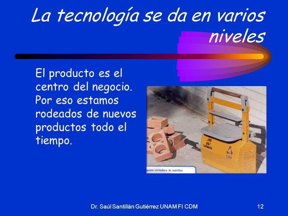 Dr. Saúl Santillán Gutiérrez UNAM FI CDM12 La tecnología se da en varios niveles El producto es el centro del negocio. Por eso estamos rodeados de nue