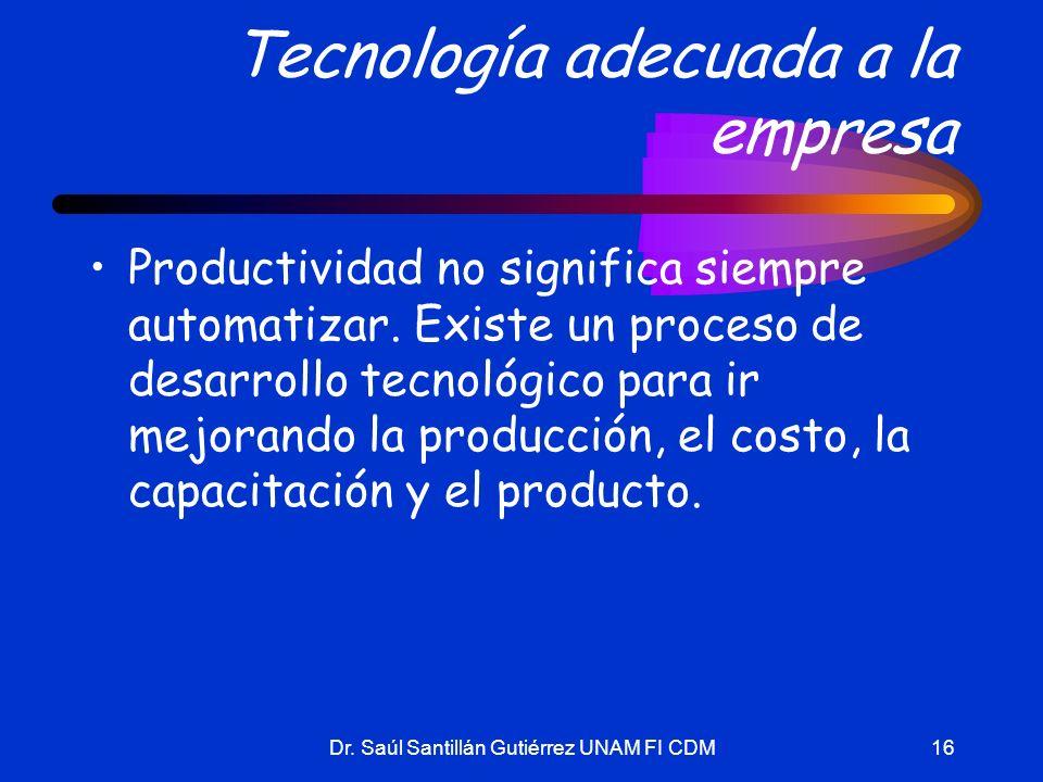 Dr. Saúl Santillán Gutiérrez UNAM FI CDM16 Tecnología adecuada a la empresa Productividad no significa siempre automatizar. Existe un proceso de desar