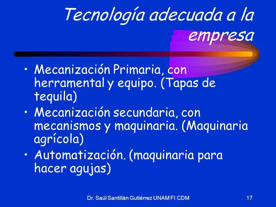 Dr. Saúl Santillán Gutiérrez UNAM FI CDM17 Tecnología adecuada a la empresa Mecanización Primaria, con herramental y equipo. (Tapas de tequila) Mecani