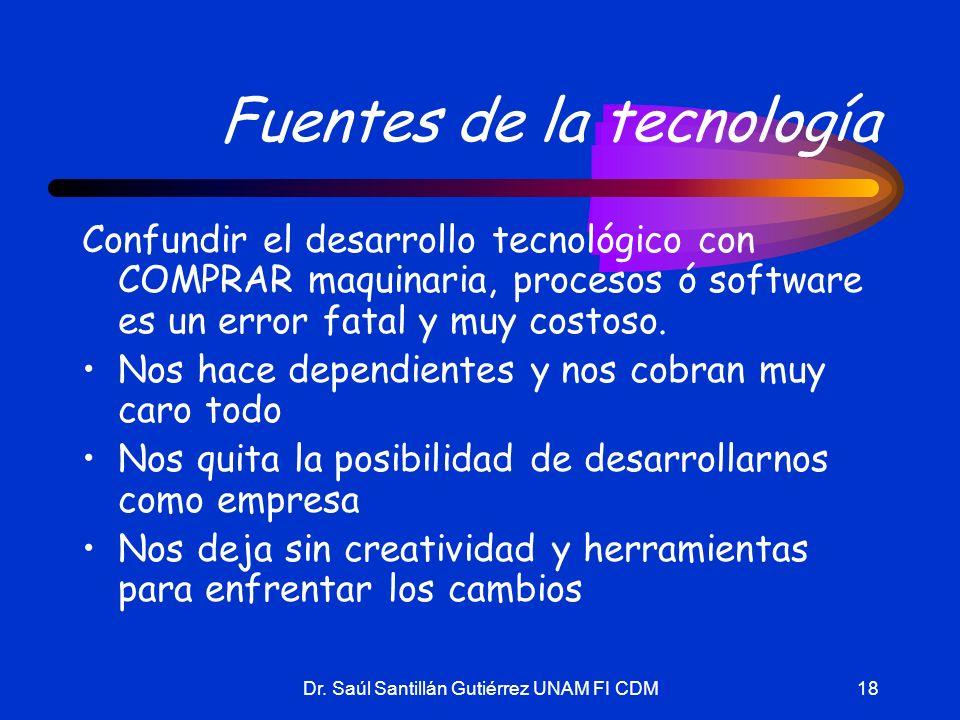Dr. Saúl Santillán Gutiérrez UNAM FI CDM18 Fuentes de la tecnología Confundir el desarrollo tecnológico con COMPRAR maquinaria, procesos ó software es