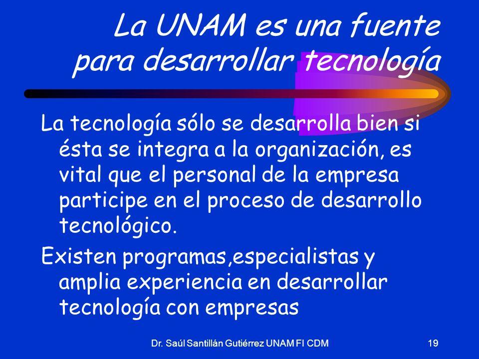 Dr. Saúl Santillán Gutiérrez UNAM FI CDM19 La UNAM es una fuente para desarrollar tecnología La tecnología sólo se desarrolla bien si ésta se integra