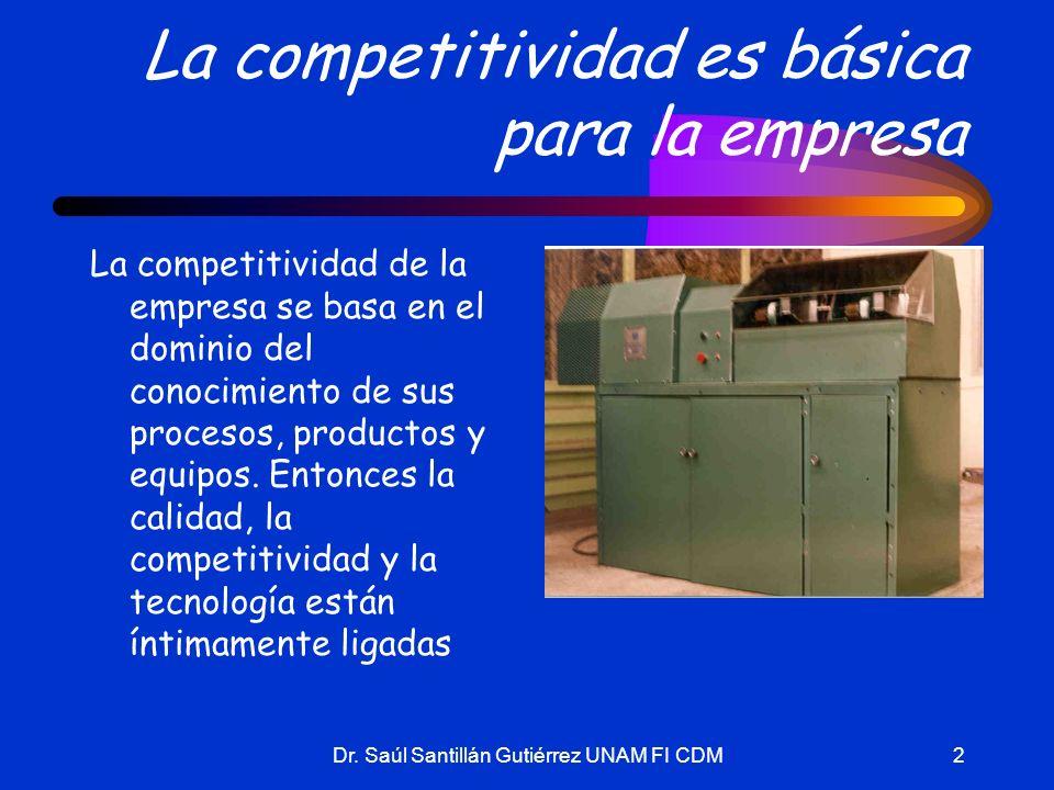 Dr. Saúl Santillán Gutiérrez UNAM FI CDM2 La competitividad es básica para la empresa La competitividad de la empresa se basa en el dominio del conoci