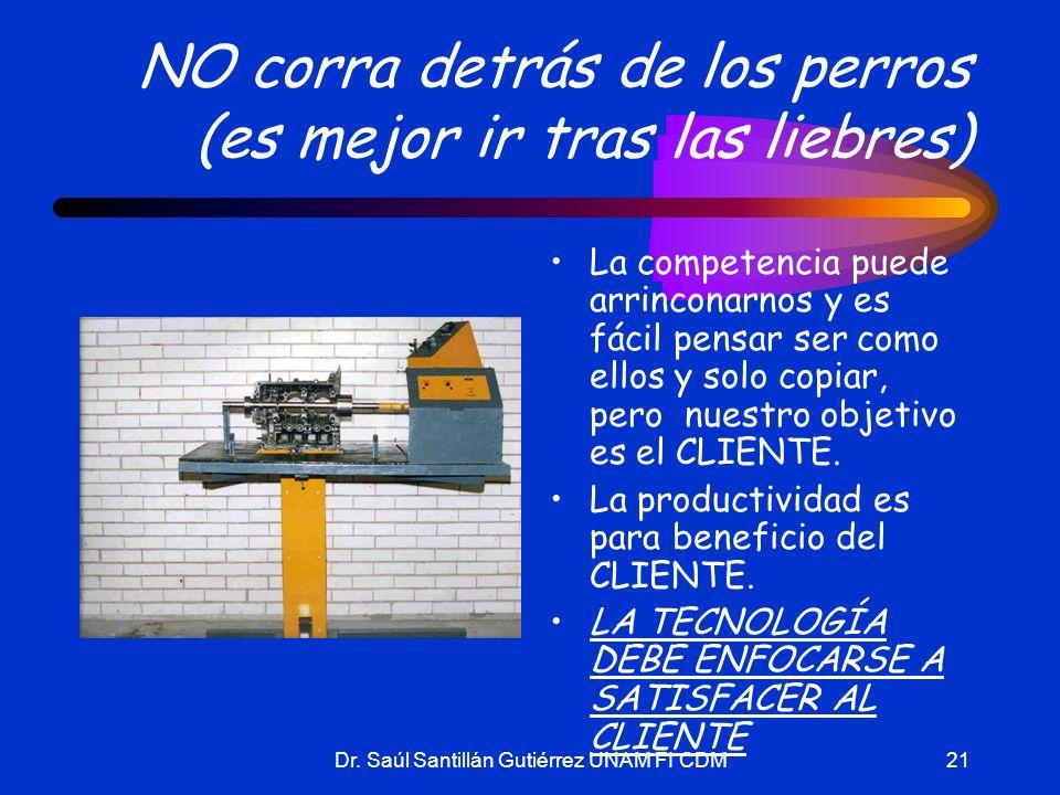 Dr. Saúl Santillán Gutiérrez UNAM FI CDM21 NO corra detrás de los perros (es mejor ir tras las liebres) La competencia puede arrinconarnos y es fácil