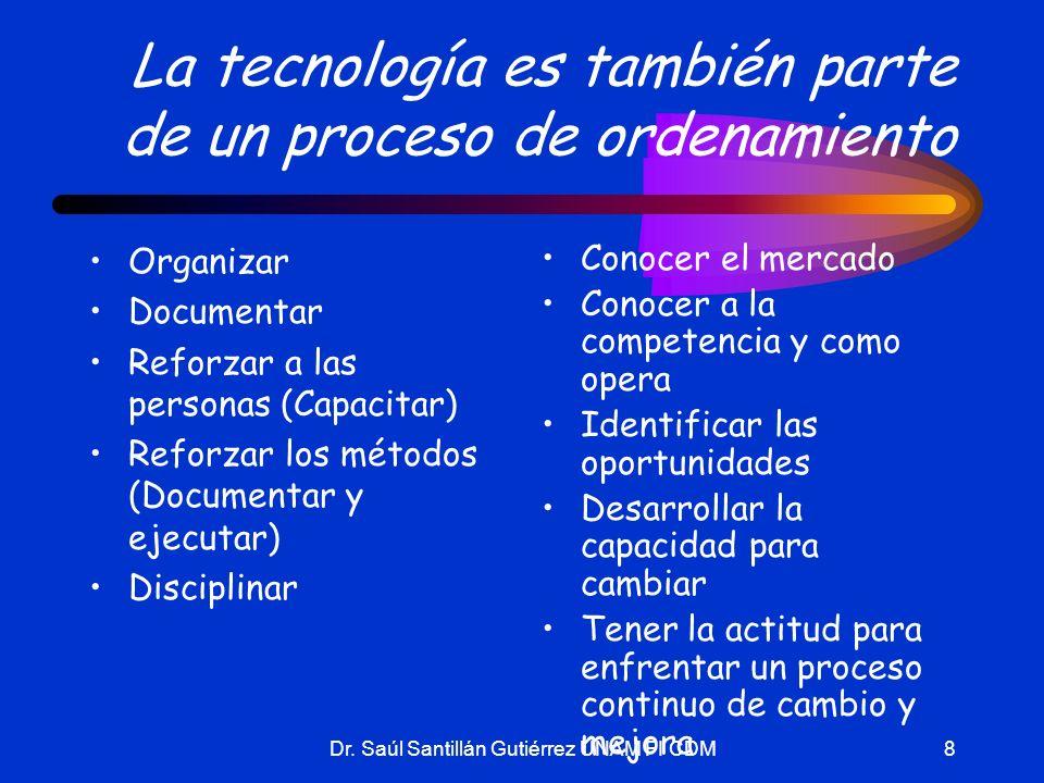 Dr. Saúl Santillán Gutiérrez UNAM FI CDM8 La tecnología es también parte de un proceso de ordenamiento Organizar Documentar Reforzar a las personas (C