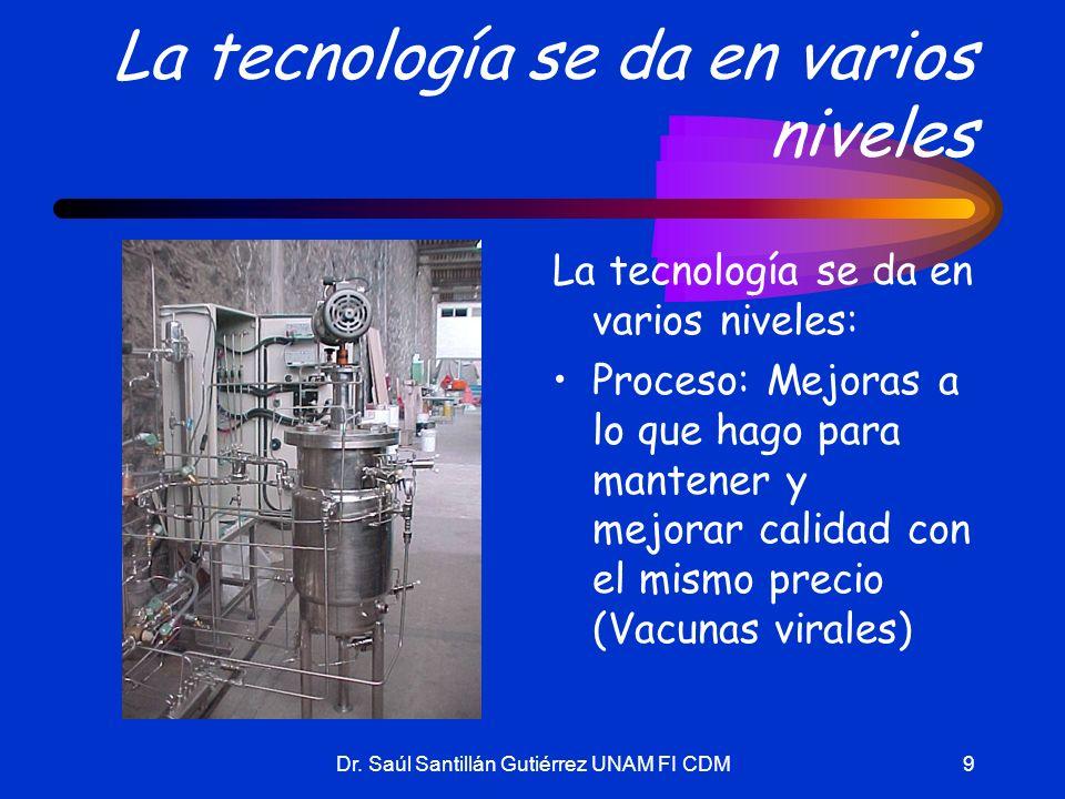 Dr. Saúl Santillán Gutiérrez UNAM FI CDM9 La tecnología se da en varios niveles La tecnología se da en varios niveles: Proceso: Mejoras a lo que hago