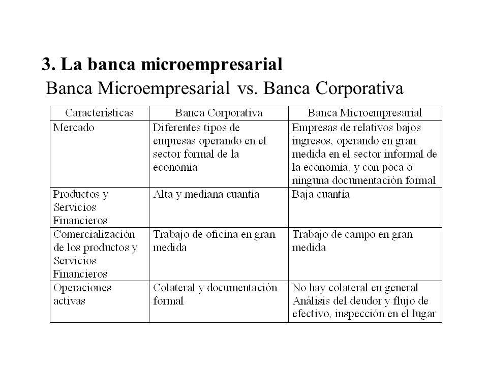 Banca Microempresarial vs. Banca Corporativa 3. La banca microempresarial