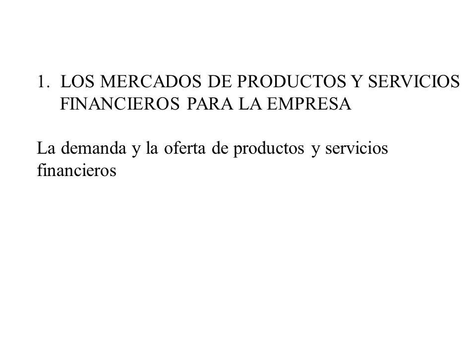 1.LOS MERCADOS DE PRODUCTOS Y SERVICIOS FINANCIEROS PARA LA EMPRESA La demanda y la oferta de productos y servicios financieros