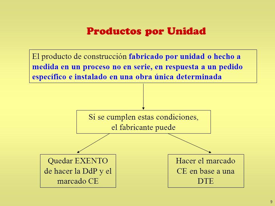 9 Productos por Unidad El producto de construcción fabricado por unidad o hecho a medida en un proceso no en serie, en respuesta a un pedido específic