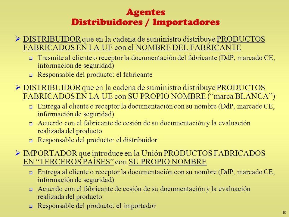 10 Agentes Distribuidores / Importadores DISTRIBUIDOR que en la cadena de suministro distribuye PRODUCTOS FABRICADOS EN LA UE con el NOMBRE DEL FABRIC
