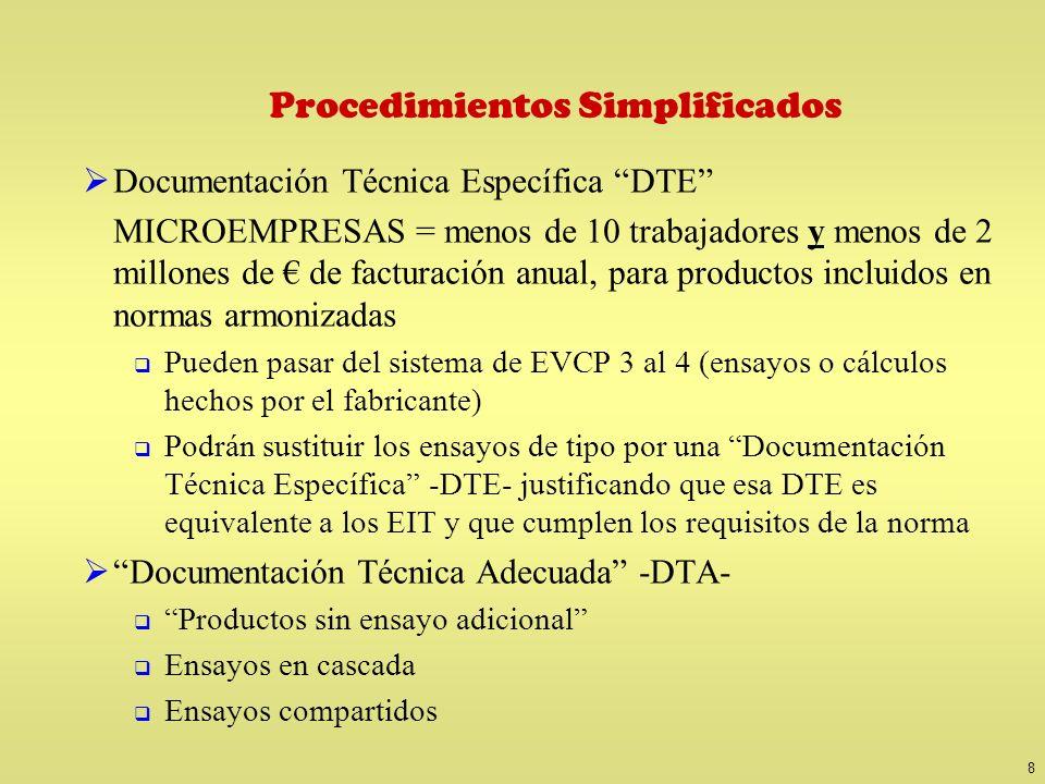 8 Procedimientos Simplificados Documentación Técnica Específica DTE MICROEMPRESAS = menos de 10 trabajadores y menos de 2 millones de de facturación a