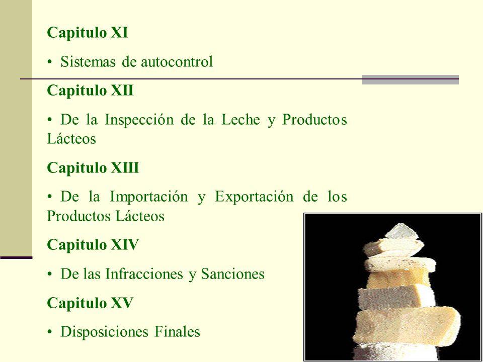 Capitulo XI Sistemas de autocontrol Capitulo XII De la Inspección de la Leche y Productos Lácteos Capitulo XIII De la Importación y Exportación de los